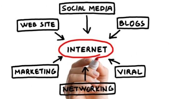 Perché fare Pubblicità su Internet è la cosa migliore per la tua azienda
